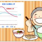 糖尿病のご飯の食べ方ってみんなどうしてます?実際に患者さん達に聞いてみました!